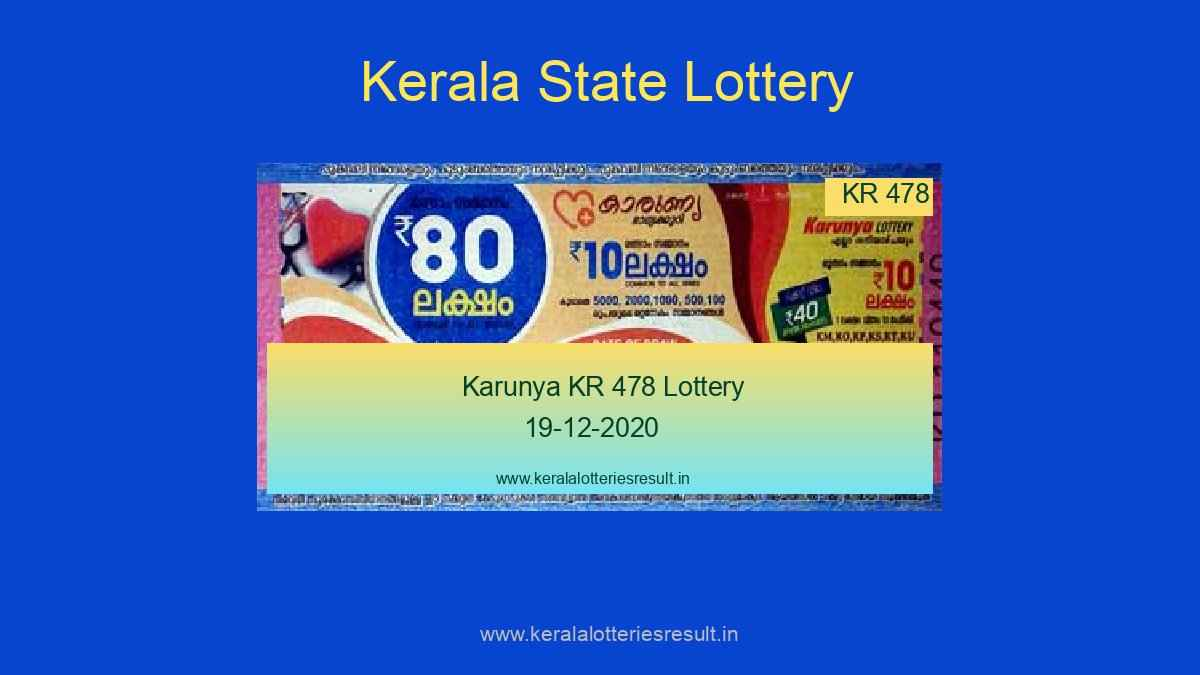 Karunya KR 478 Lottery Result 19-12-2020 Live @ 3PM