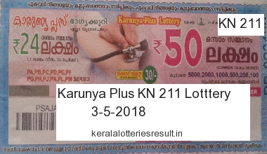 Kerala Lottery: Karunya Plus KN 211 Lottery Result 3.5.2018