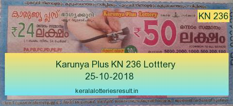 Kerala Lottery: Karunya Plus Lottery KN 236 Result 25.10.2018