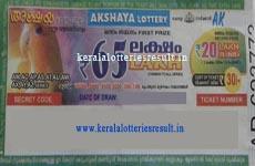 Kerala akshaya lottery
