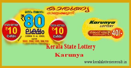 Karunya Lottery Result