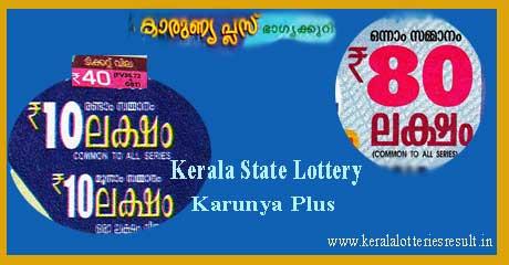Karunya Plus Lottery Result