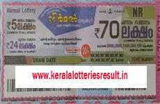 Kerala nirmal lottery