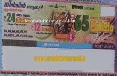 Kerala winwin lottery